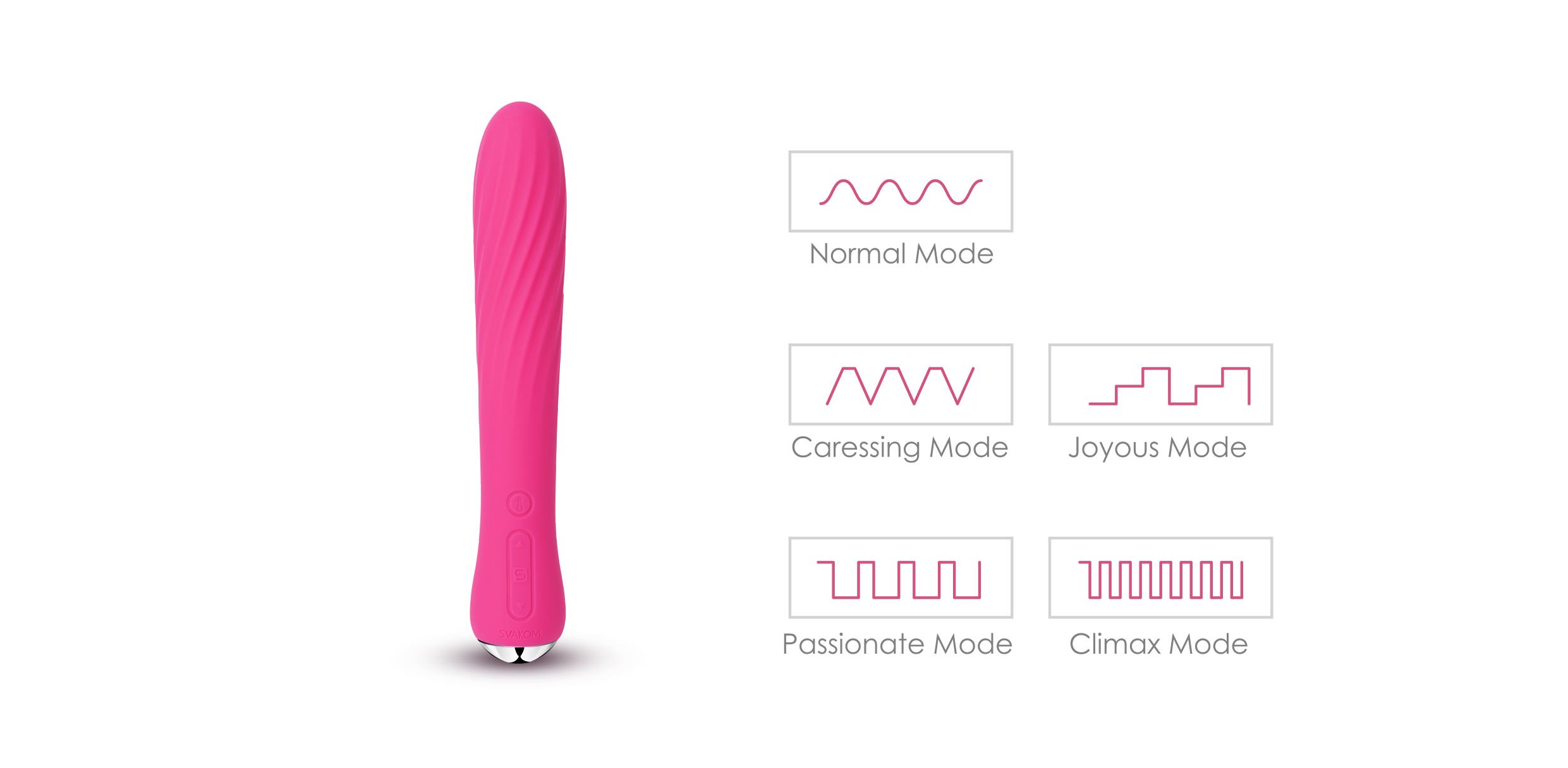 Anya - Vibrator Spiralat Multi Functional - Moduri de vibratie